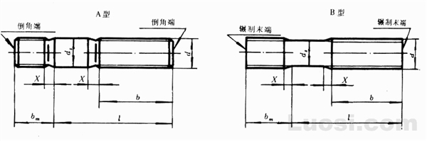 GB/T 900-88 双头螺柱 bm=2d