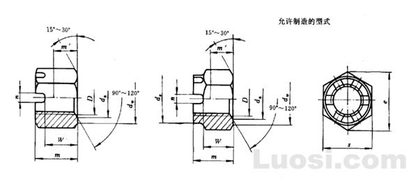 GB/T 6178-86 1型六角开槽螺母-A和B级