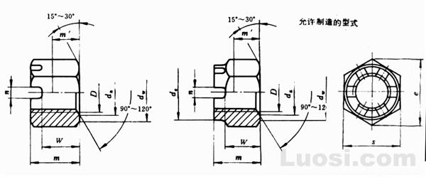 GB/T 6180-86 2型六角开槽螺母-A和B级