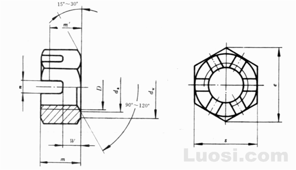 GB/T 6181-86 六角开槽薄螺母-A和B级