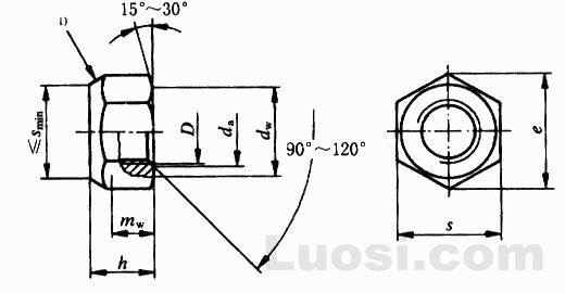 GB/T 6185.2-2000 2型全金属六角锁紧螺母 细牙