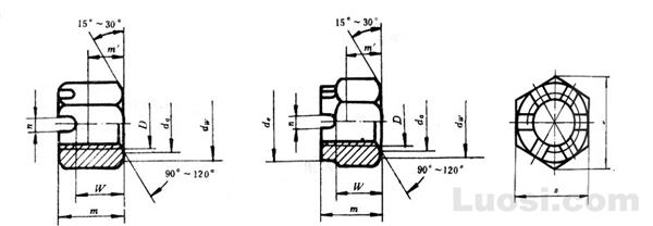 GB/T 9457-88 1型六角开槽螺母 细牙 A和B级