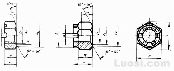 GB/T 9458-88 2型六角开槽螺母 细牙 A和B级
