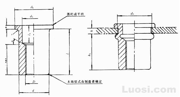 GB/T 17880.1-1999 平头铆螺母