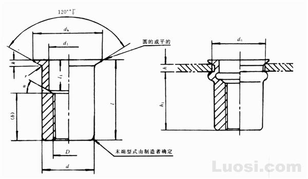 GB/T 17880.4-1999 120°小沉头铆螺母