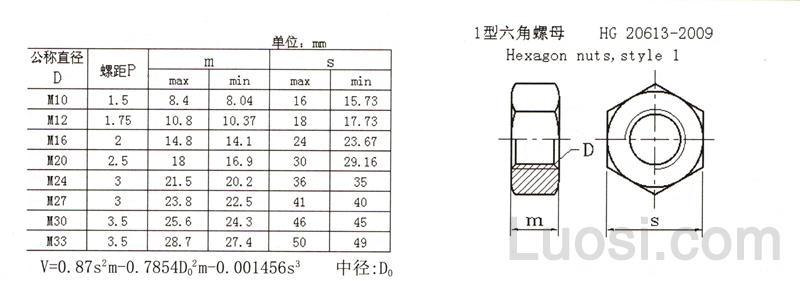 男性生值器活人改i)�f_hg /t 20613-2009 i型六角螺母