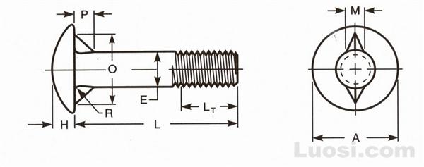 ASME B18.5 1990(R 1998) 大半圆头螺栓-带尖榫