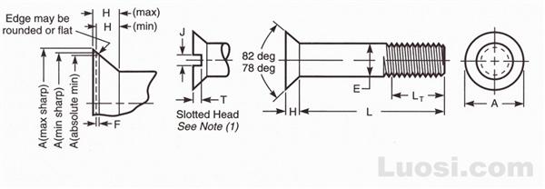 ASME B18.5 1990(R 1998) 沉头螺栓和开槽沉头螺栓