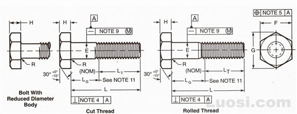ASME B18.2.1 1996 六角头螺栓