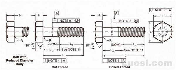 ASME B18.2.1 1996 大六角头螺栓
