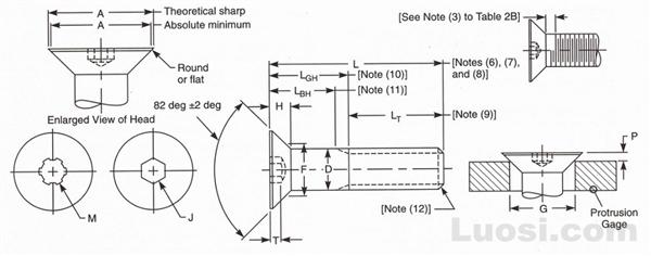 ASME B18.3 2002 内六角和内花键沉头螺钉