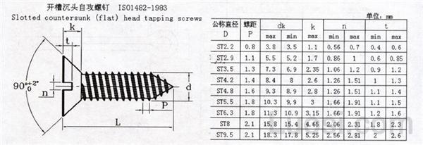 ISO  1482-1983 开槽沉头自攻螺钉