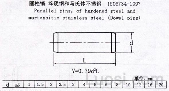 ISO  8734-1997 圆柱销  淬硬钢和马氏体不锈钢