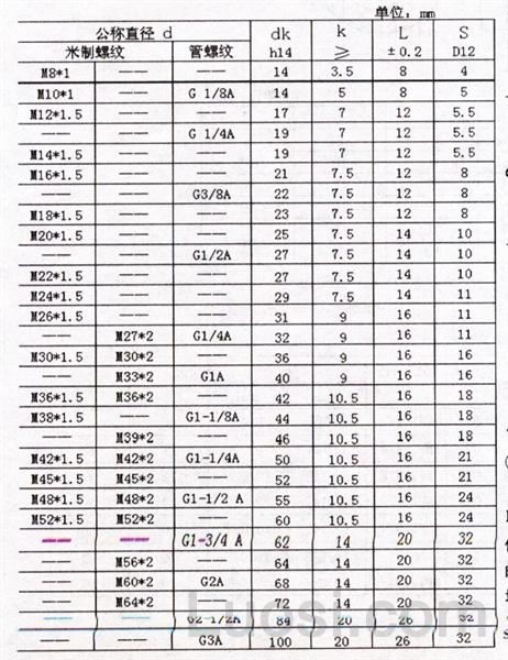 JB /ZQ 4444-2006 内六角螺塞(PN31.5)