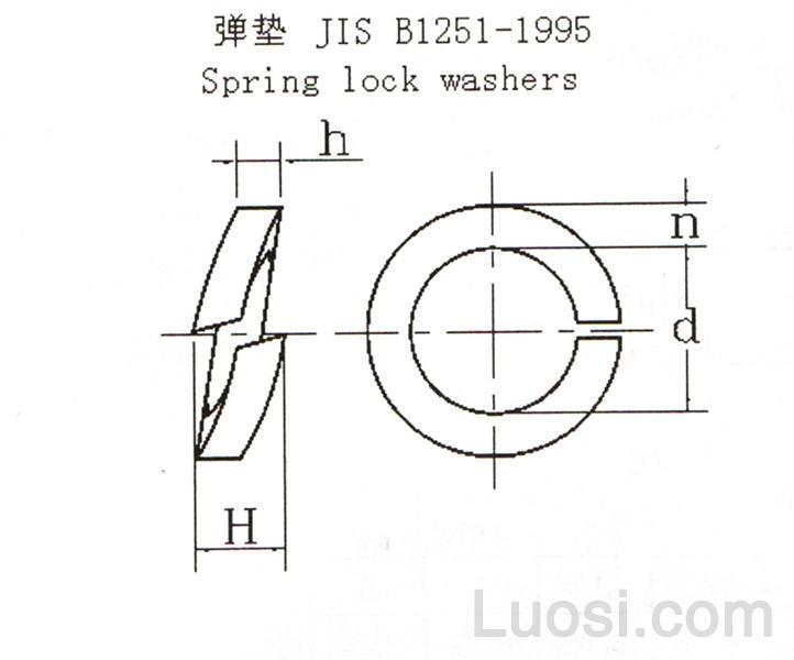 波形垫圈标准_JIS B 1251-2001 弹垫-标准查询-华人螺丝网