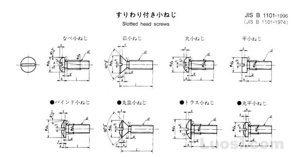 JIS B 1101-1996 开槽螺钉