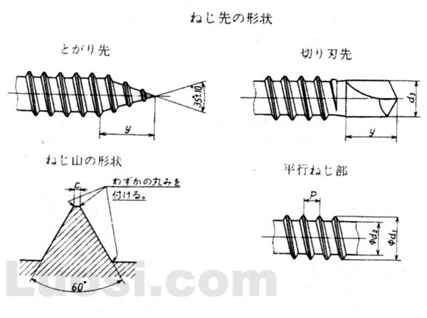 JIS B 1125-1995 自攻自钻螺钉