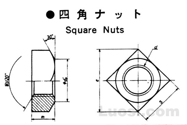 JIS B 1163-1987 方形螺母