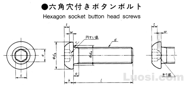 JIS B 1174-1994 内六角平圆头螺钉