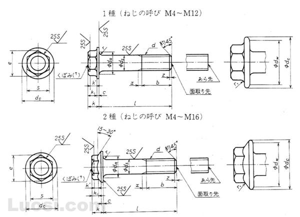 JIS B 1189-1999 六角头法兰面螺栓