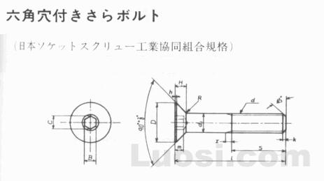 SSS 002 (1977) 沉头内六角螺钉