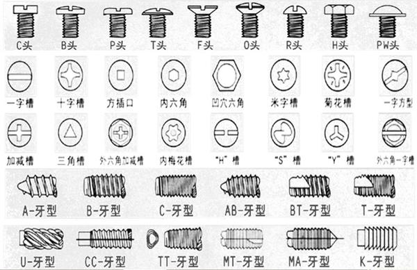 机械螺丝与自攻螺丝钉的区别