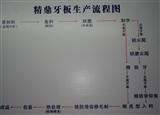 搓丝板制作流程