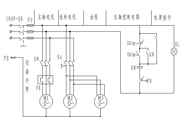 高速搓丝机操作说明 目录   A搓丝机的适用范围 (2)   B搓丝机的主要技术规格 (2)   C搓丝机的结构和传动 (3)   D搓丝机的润滑 (4)   E搓丝机的电路图  (5)   F搓丝机的各部分调节 (6)    1传动部分的调节 (6)    2送料机构的调节 (7)
