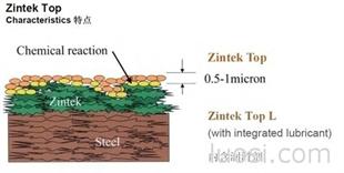 提供专业锌美特ZINTEK锌铝涂层加工