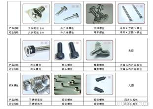 东莞厂价直销电器螺丝