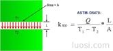 稳态平板法热阻测量仪稳态平板法导热系数 ASTM D 5470