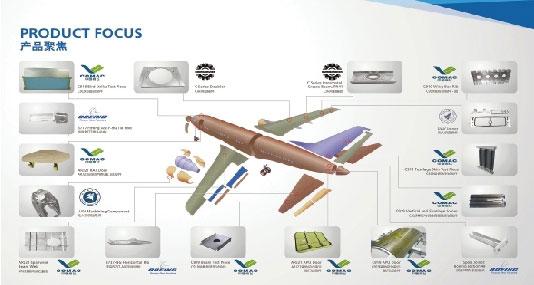 其总价值可以占到飞机结构件的10%至15