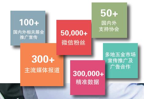 亚博-扬帆起航,再创辉煌!2020 第十一届上海紧固件专业展即将盛大开启