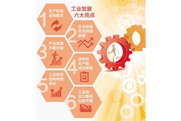 1—9月制造业投资同比增长8.7% 连续6个月提速
